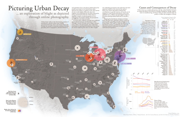 Locations where flickr users identify urban decay in the contiguous US